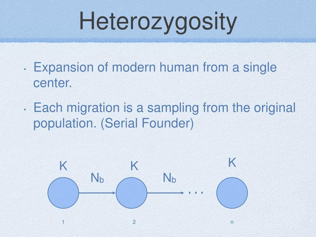 Heterozygosity