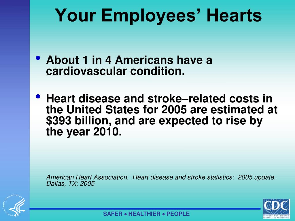 Your Employees' Hearts