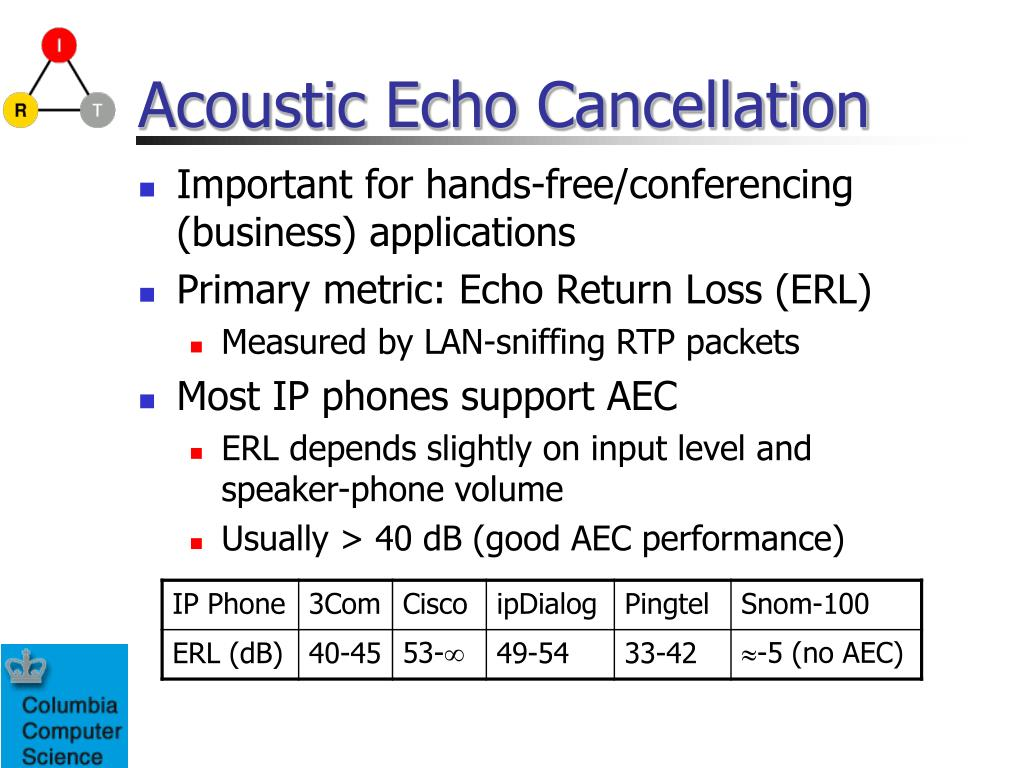 Acoustic Echo Cancellation