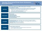 overview financial and private sector development europe caucasus activities and portfolio