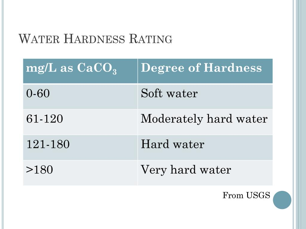 water hardness essay One which people overlook is hardness therefore, the hardness of water is vital to understand in order to prevent the problems it could cause.