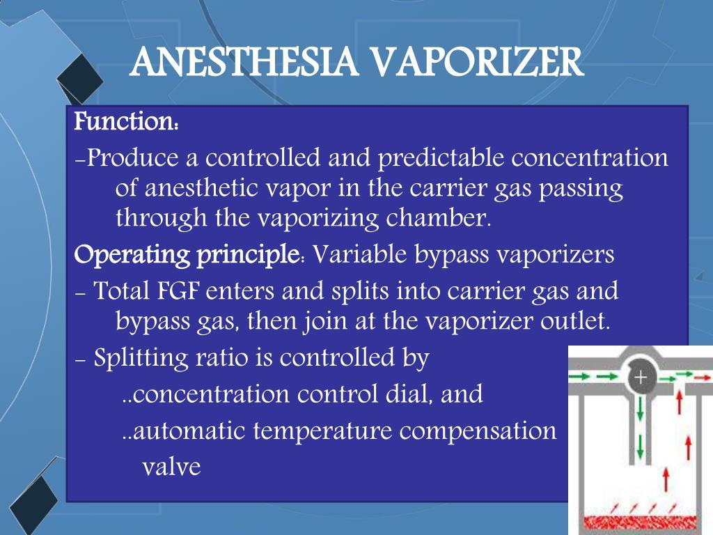 ANESTHESIA VAPORIZER