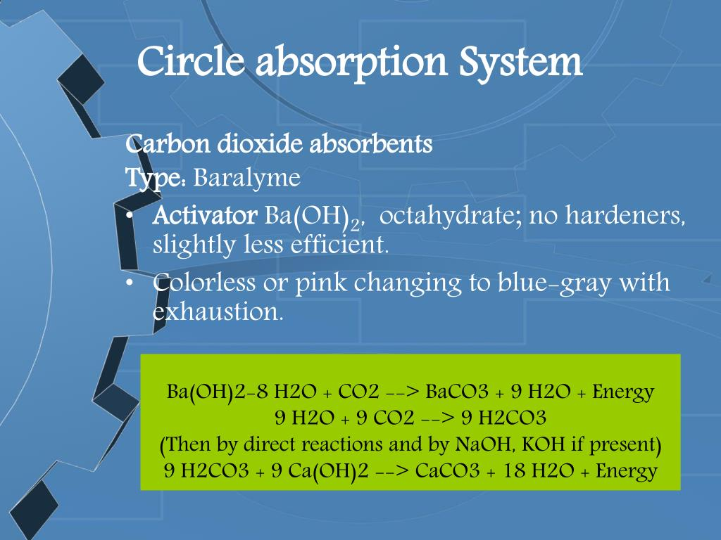 Circle absorption System