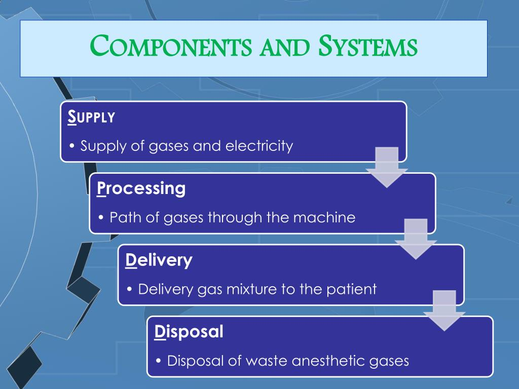 Components and Systems