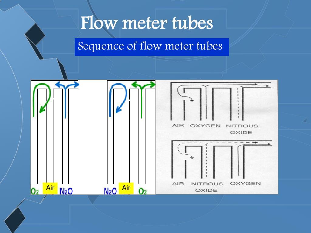 Flow meter tubes