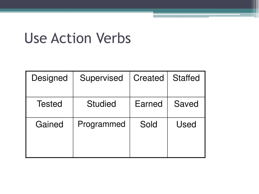 Use Action Verbs