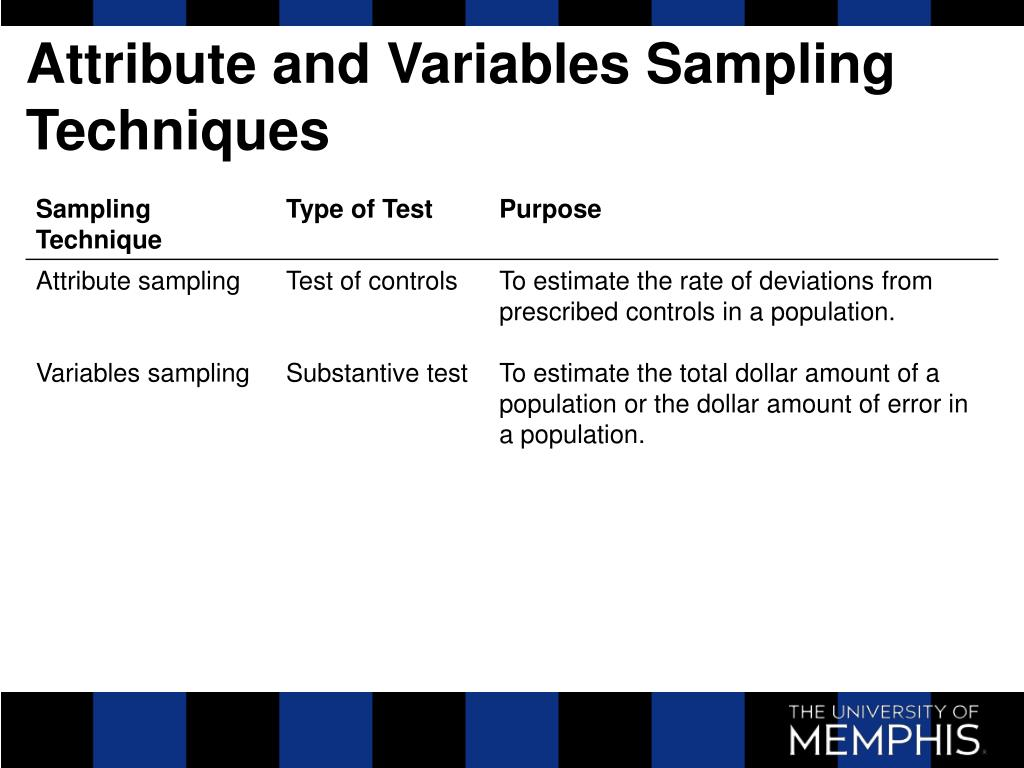 Attribute and Variables Sampling Techniques