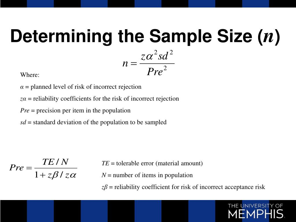 Determining the Sample Size (