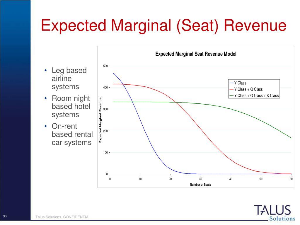 Expected Marginal (Seat) Revenue