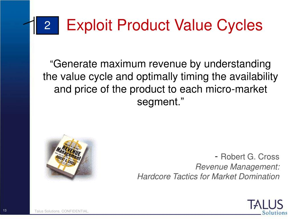 Exploit Product Value Cycles