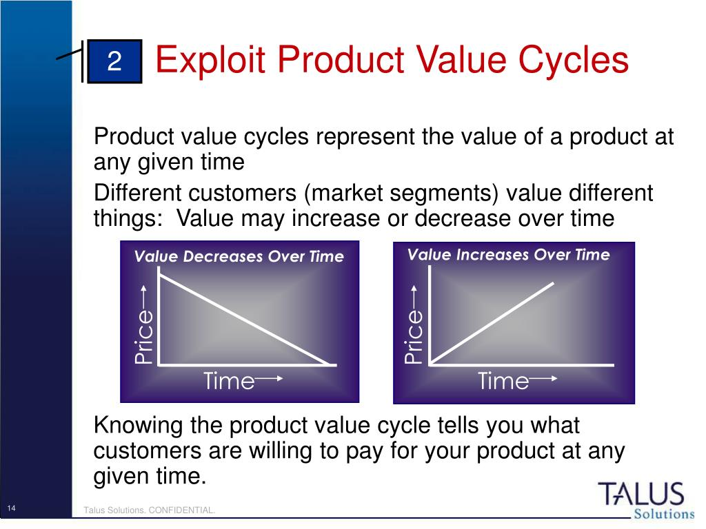 Value Increases Over Time