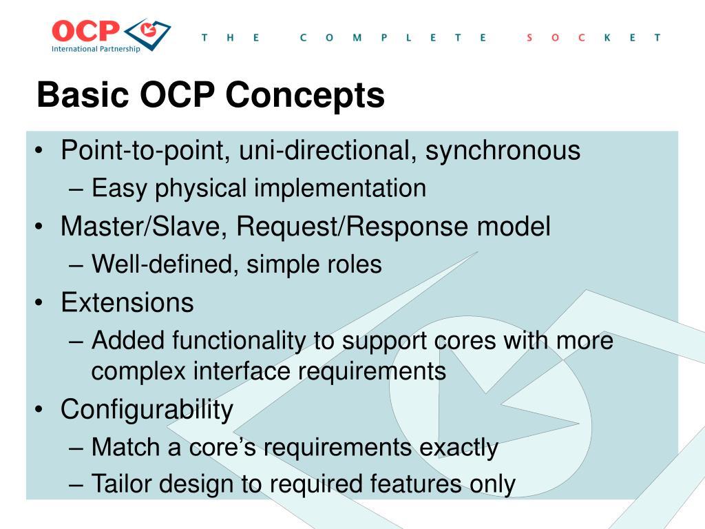 Basic OCP Concepts