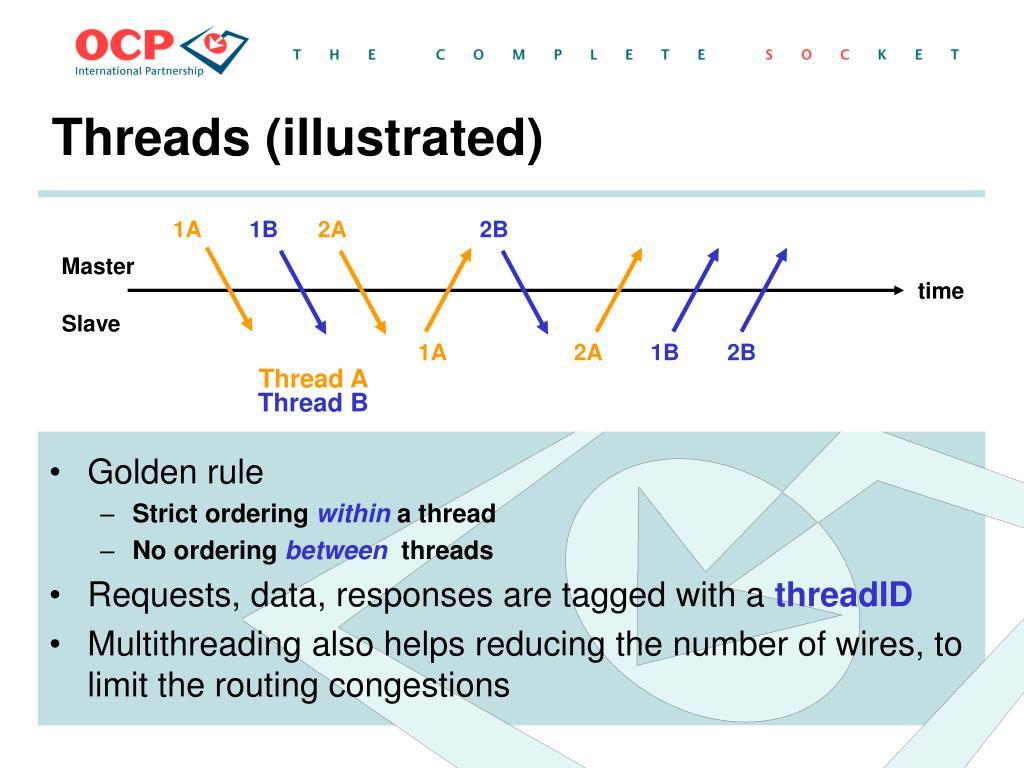 Threads (illustrated)