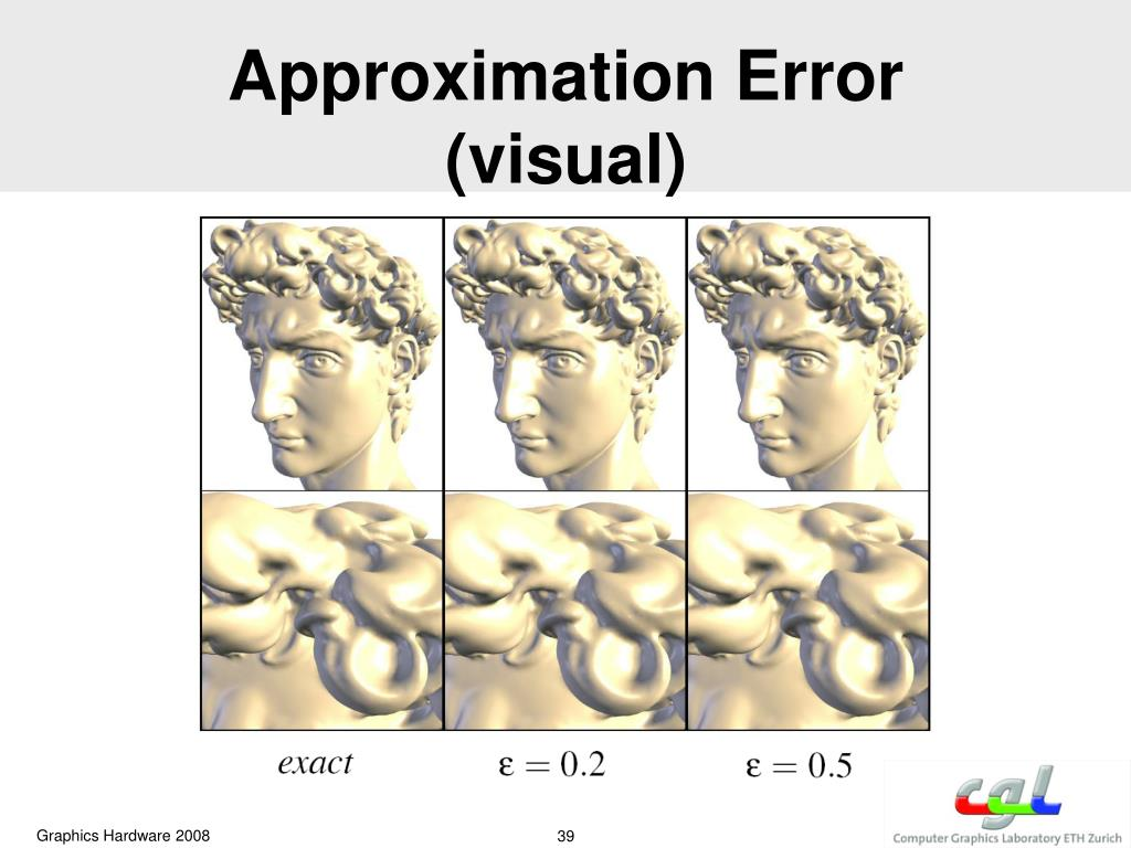Approximation Error (visual)