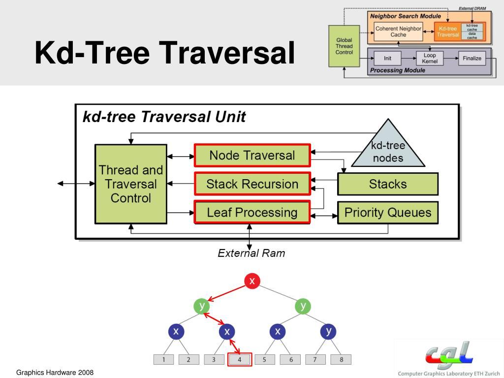 Kd-Tree Traversal