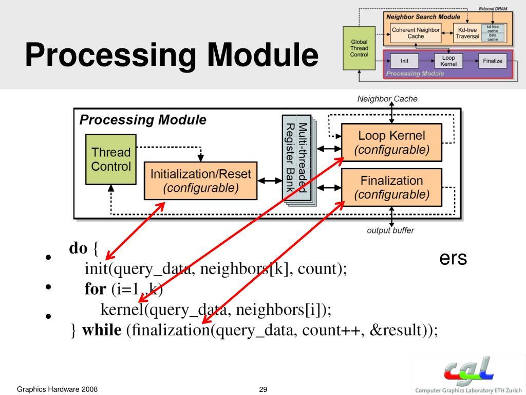 Processing Module