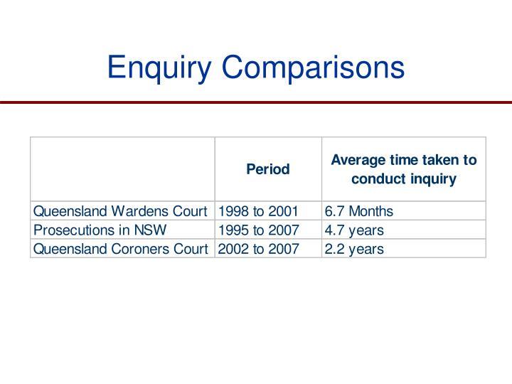 Enquiry Comparisons
