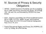 iv sources of privacy security obligations11