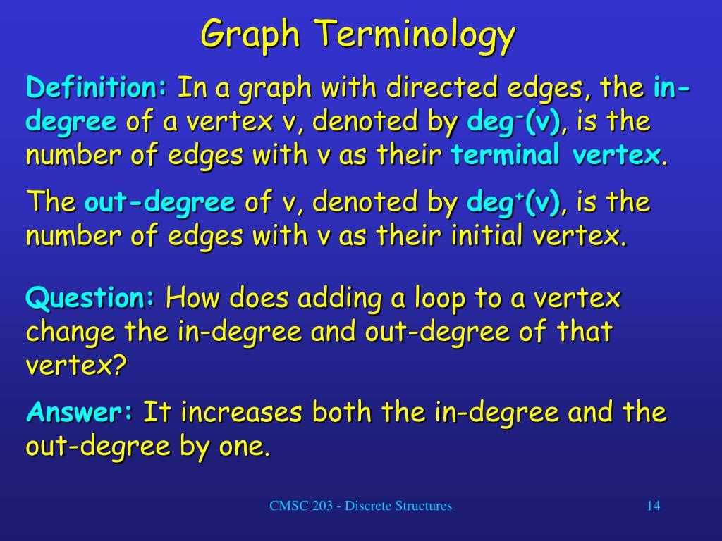 Graph Terminology