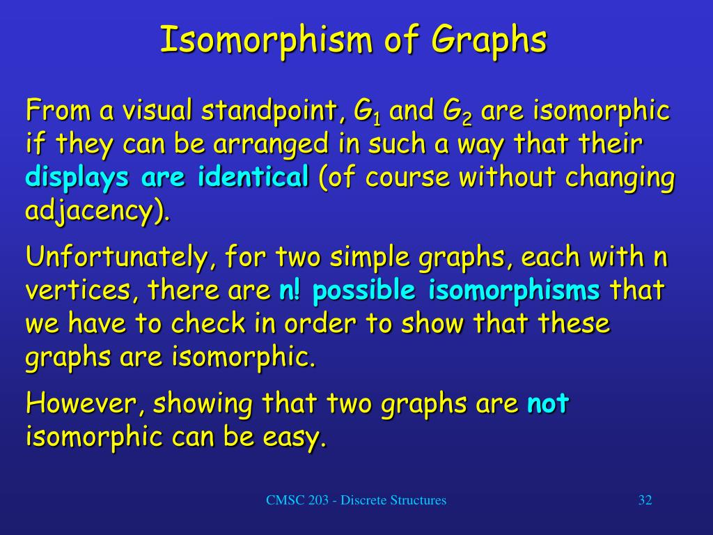 Isomorphism of Graphs