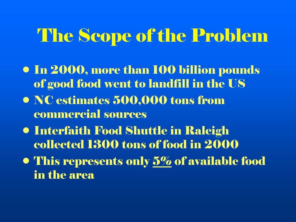 The Scope of the Problem