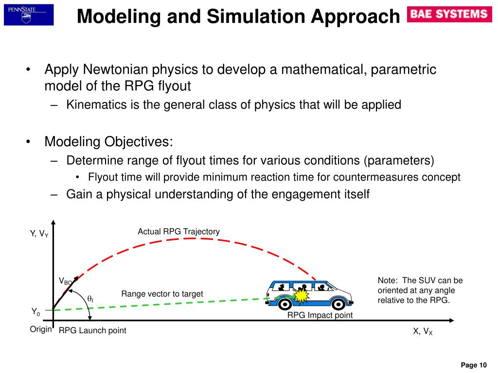 Modeling and Simulation Approach