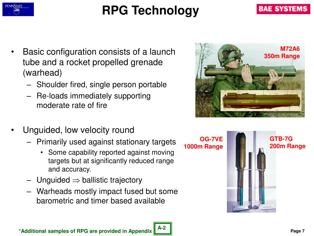 RPG Technology