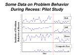 some data on problem behavior during recess pilot study