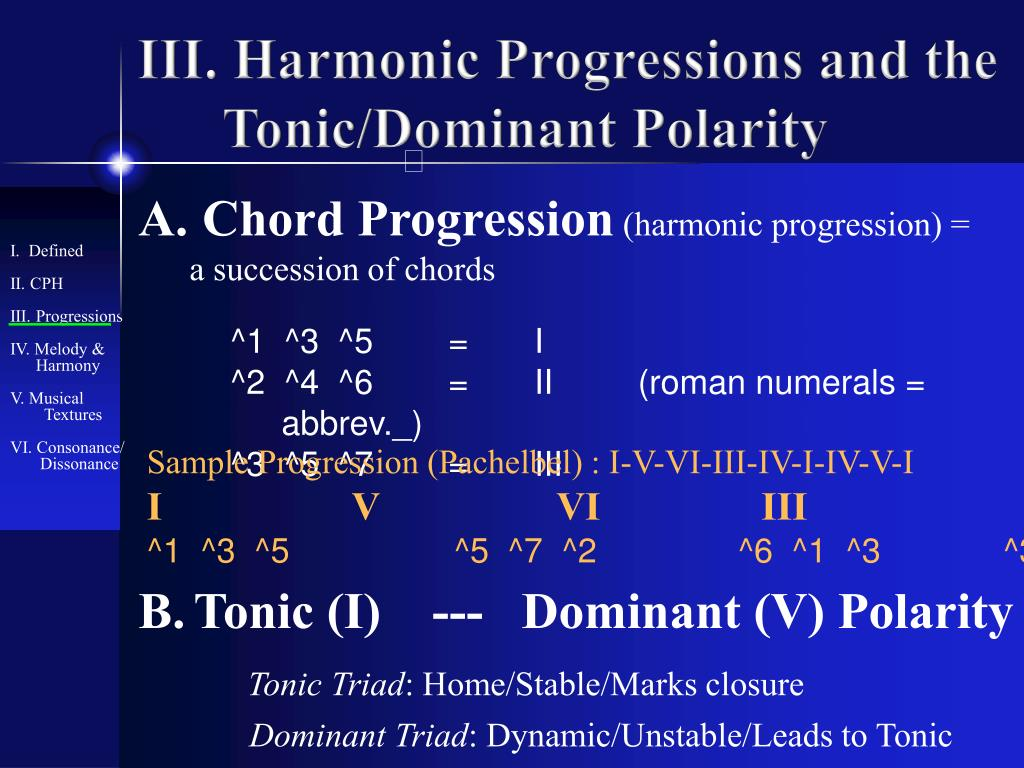 Harmonic Progressions and the
