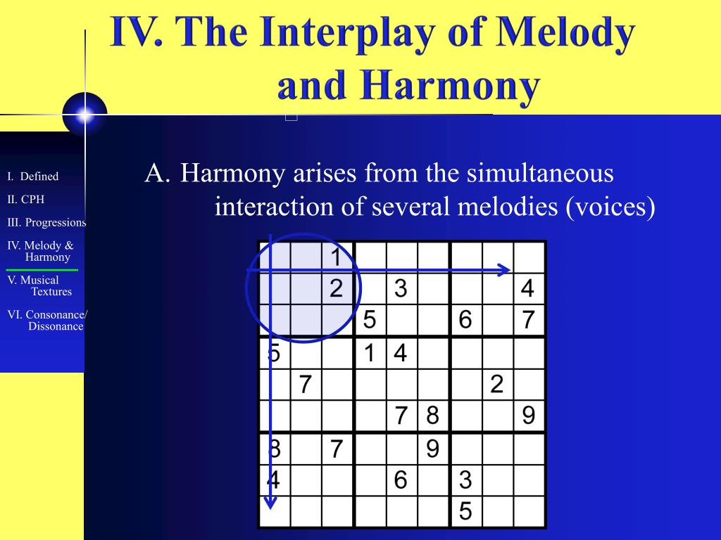 IV. The Interplay of Melody
