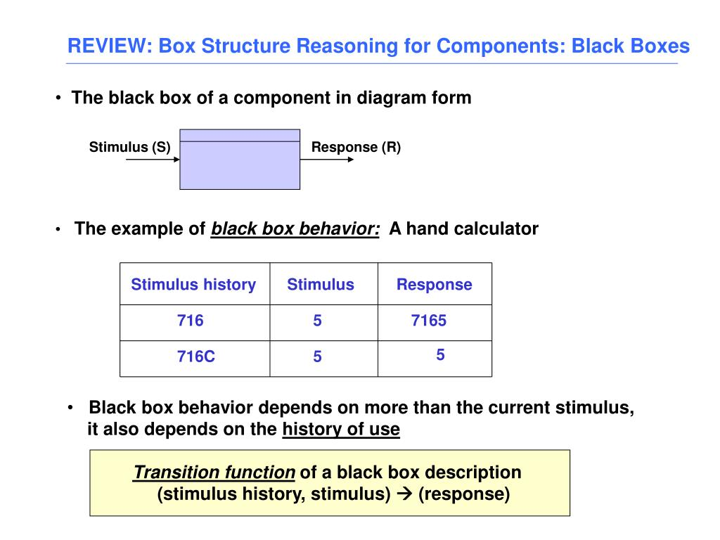 REVIEW: Box Structure Reasoning for Components: Black Boxes