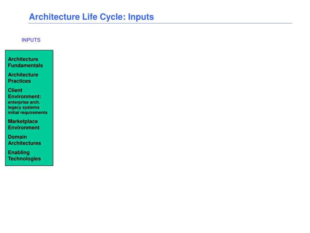 Architecture Life Cycle: Inputs