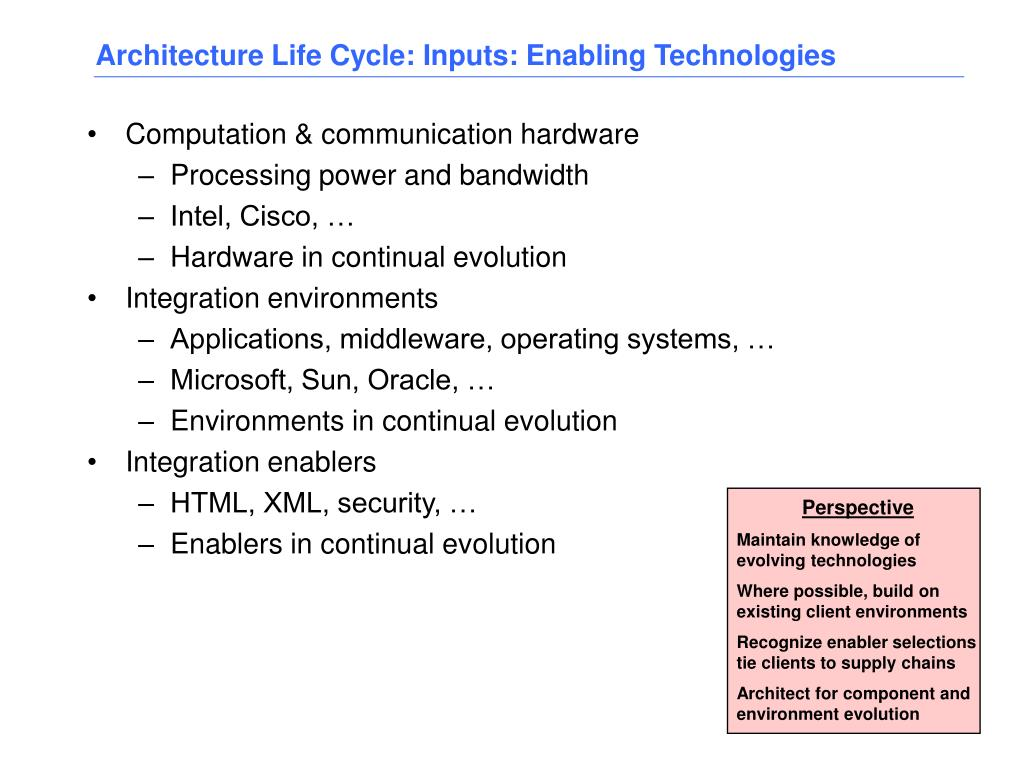 Architecture Life Cycle: Inputs: Enabling Technologies