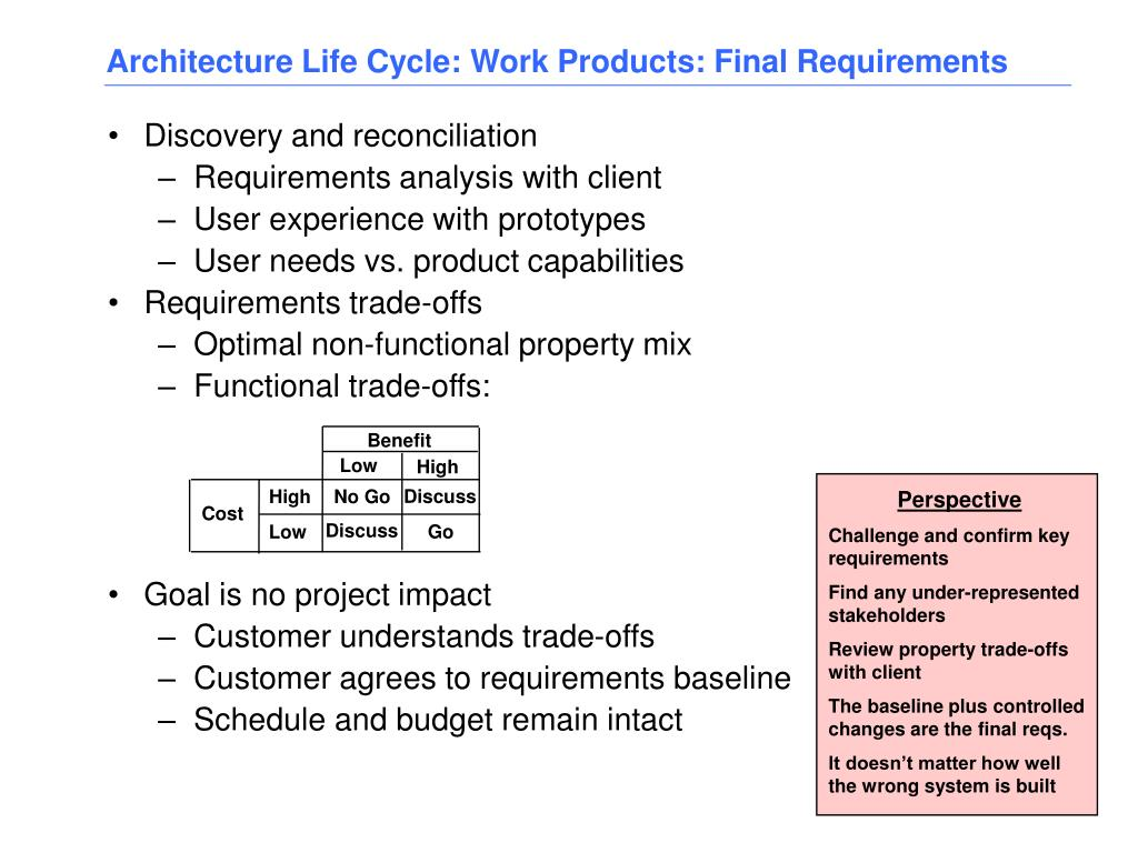 Architecture Life Cycle: Work Products: Final Requirements