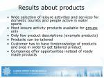 results about products