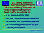 other activities of eurostat on non occupational injuries road traffic accidents 1