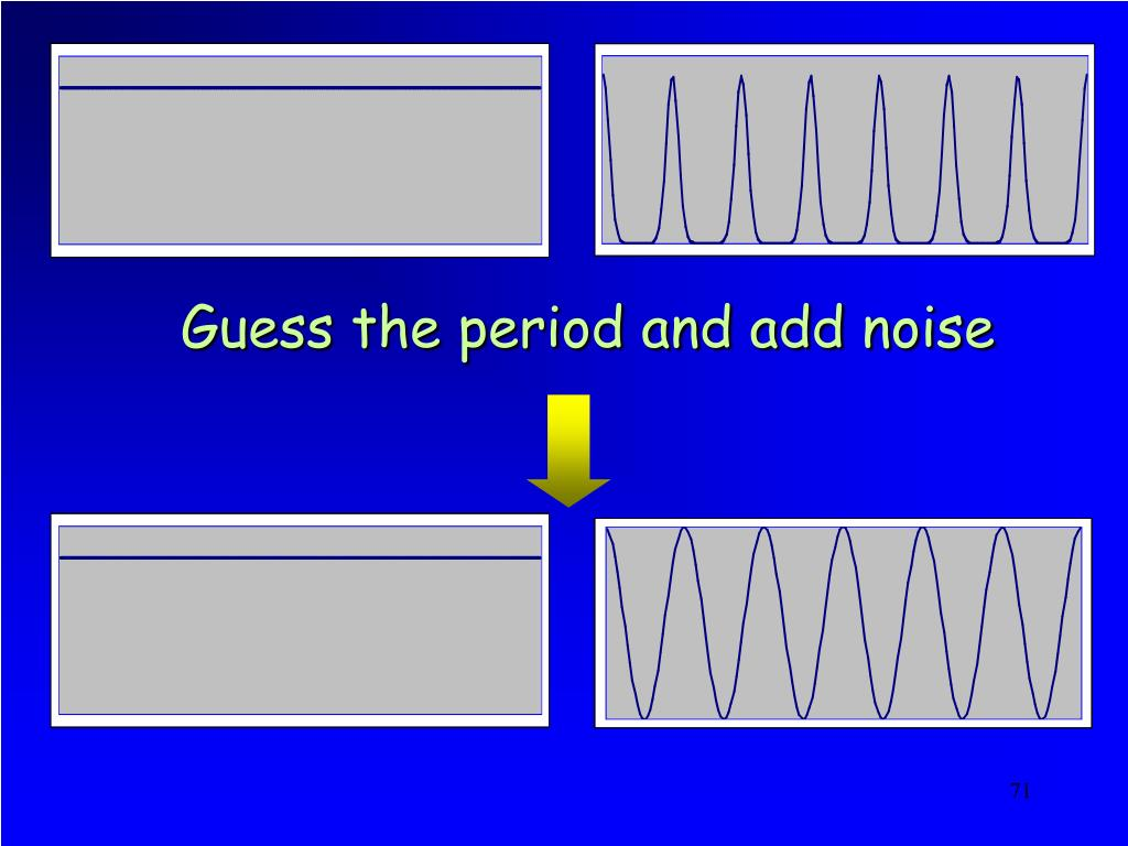 Guess the period and add noise