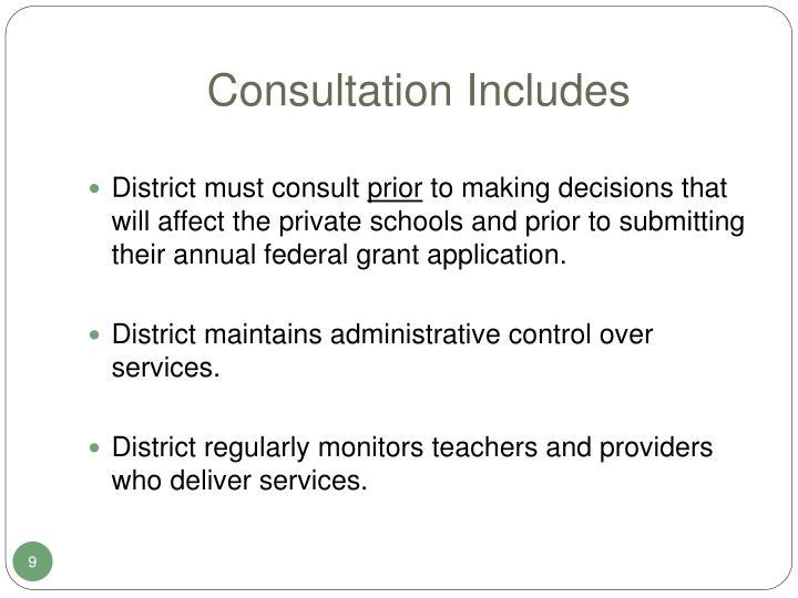 Consultation Includes