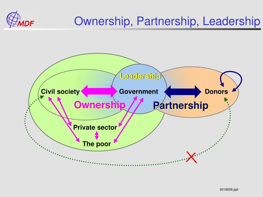 Ownership, Partnership, Leadership