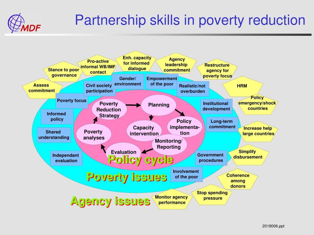 Partnership skills in poverty reduction
