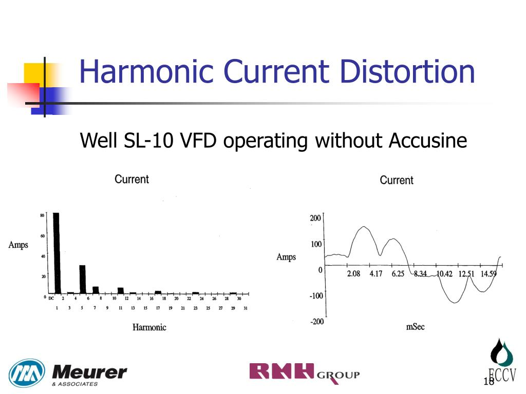 Ppt Resolving Transformer Noise And Electrical Harmonics