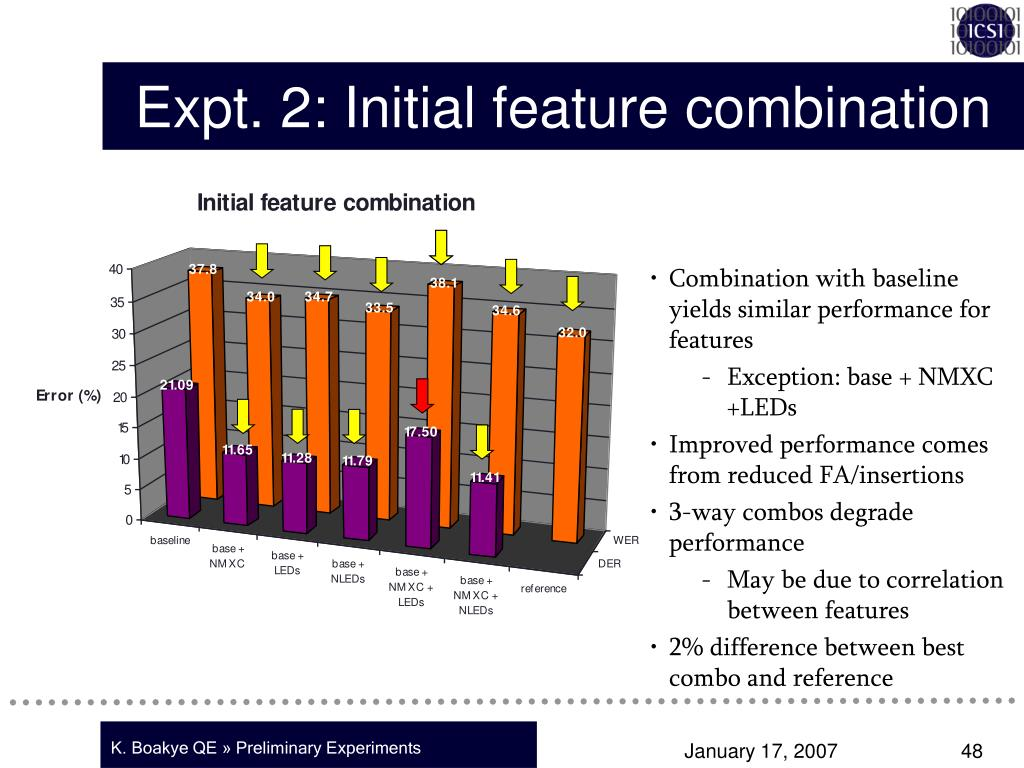 Expt. 2: Initial feature combination