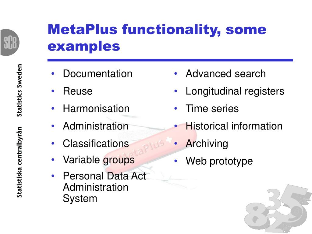MetaPlus functionality, some examples