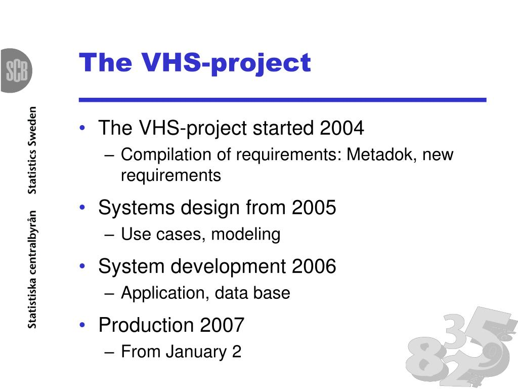 The VHS-project