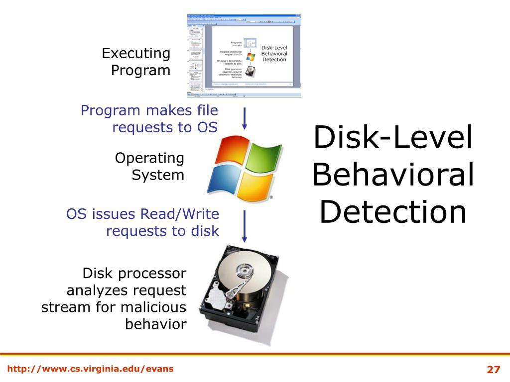 Disk-Level Behavioral Detection