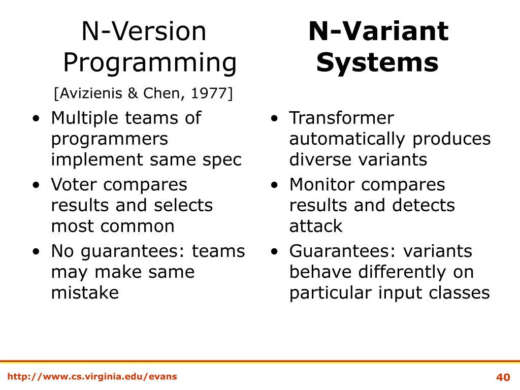 Multiple teams of programmers implement same spec