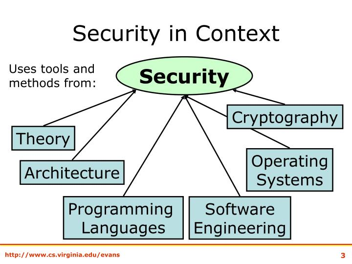 Security in context