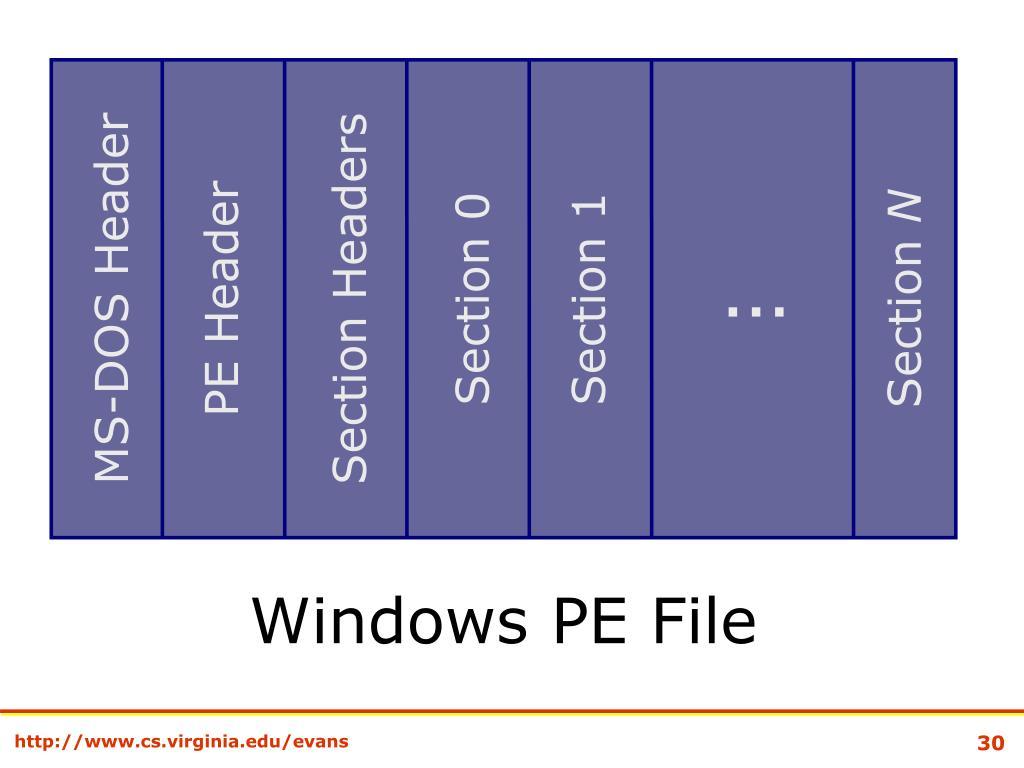 Windows PE File