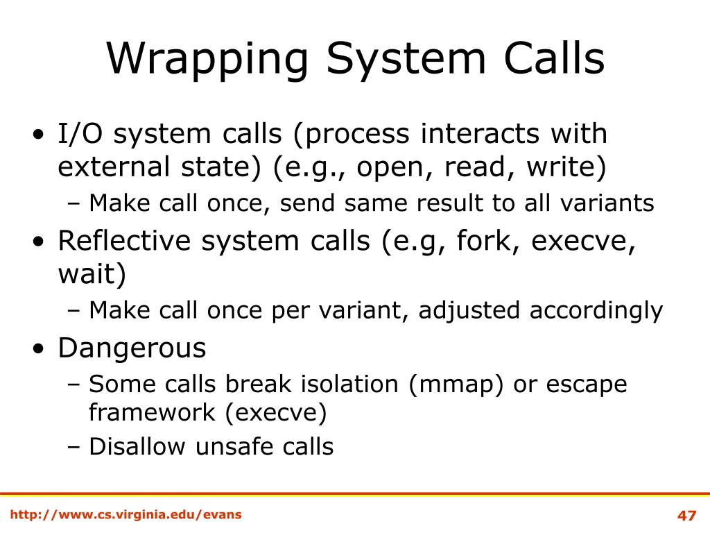 Wrapping System Calls