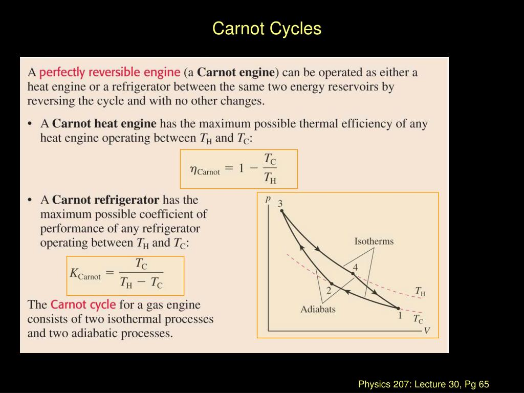 Carnot Cycles